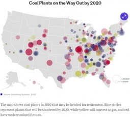 Coal exit, Gas in. Good for climate at least  in short-term